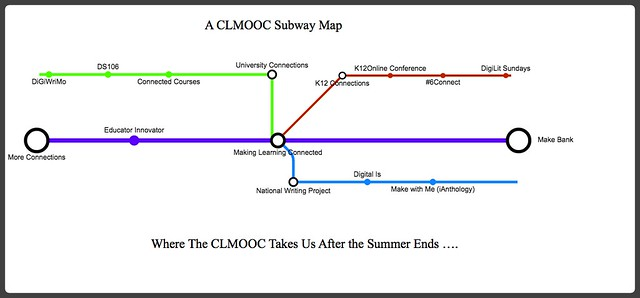 CLMOOC Subway map2