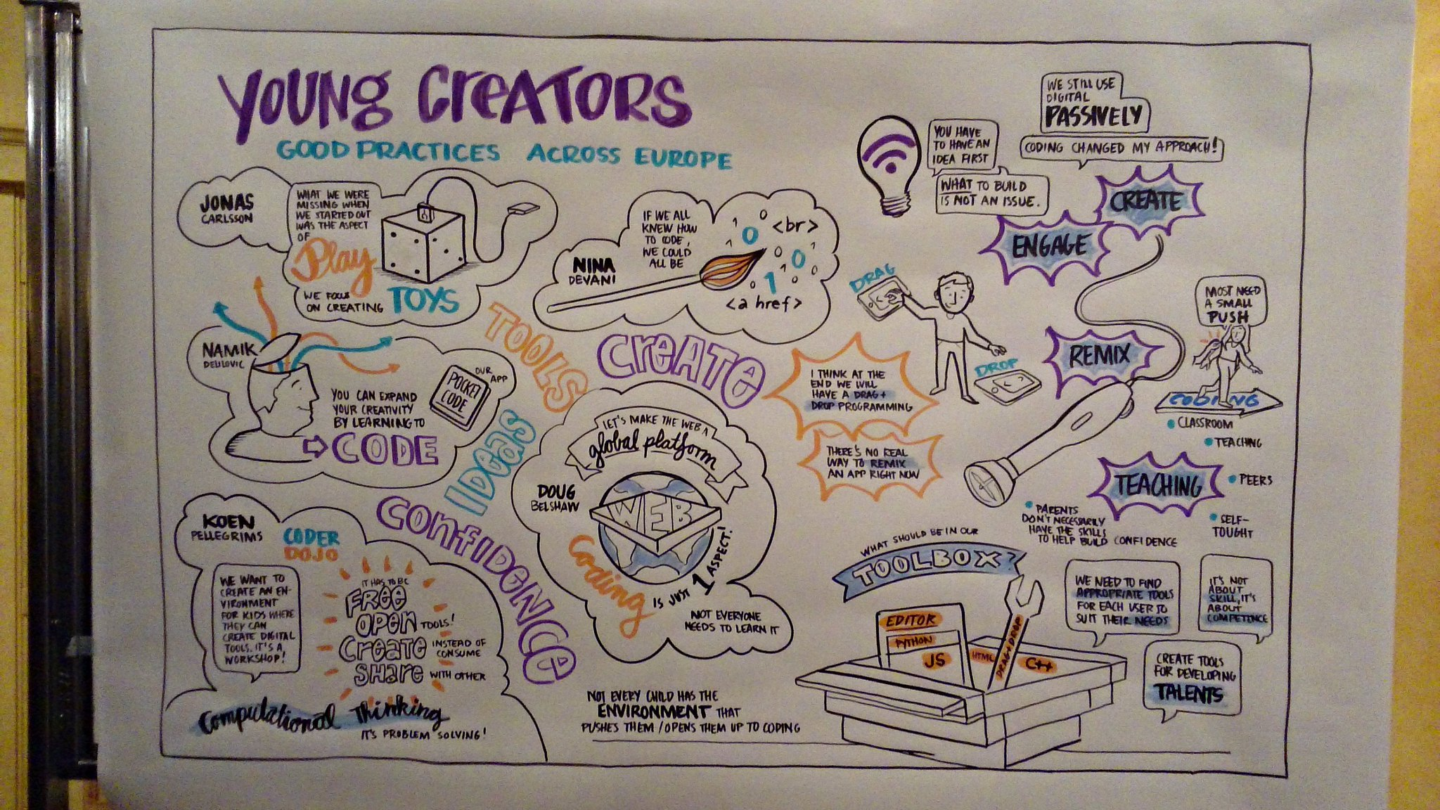 Young Creators: Good Practices across Europe