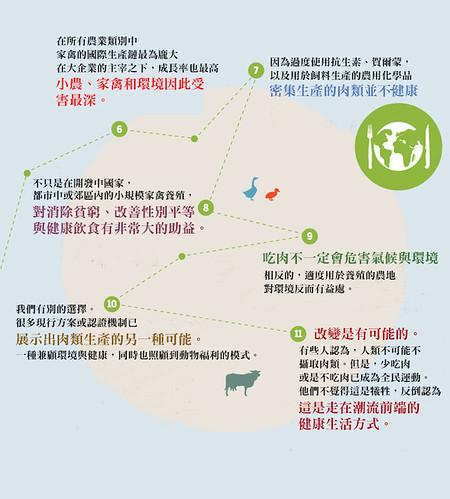 《肉食輿圖》:環境與肉品教我們的事。
