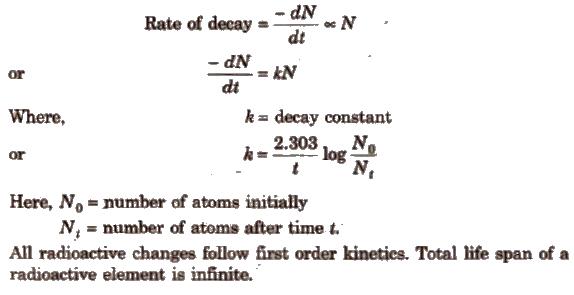 Aglasem School Chemistry Notes