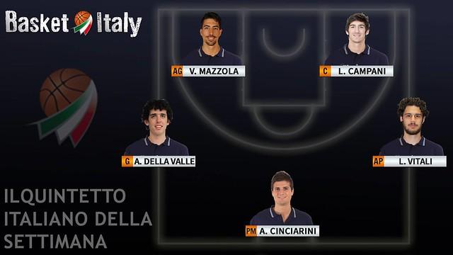 Serie A: Ecco il quintetto Made in Italy della 3a giornata