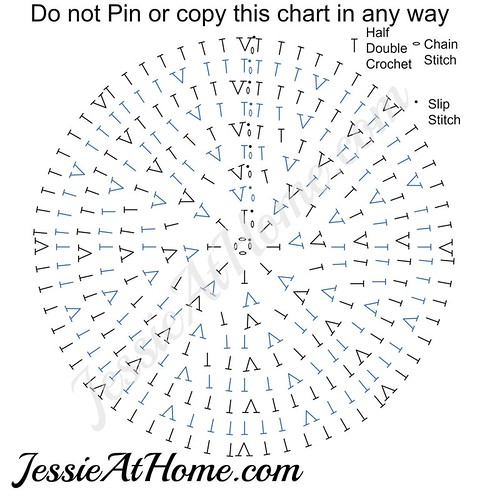 Stitchopedia ~ Flat Circles in Single, Half Double, and Double ...