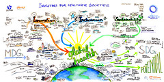 2014-11-04 IFPMA Investing in Healther Societies NY - by Visual Facilitators