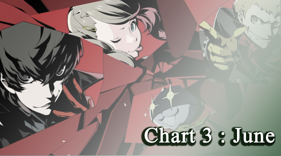 [Persona 5] Story Guide #3