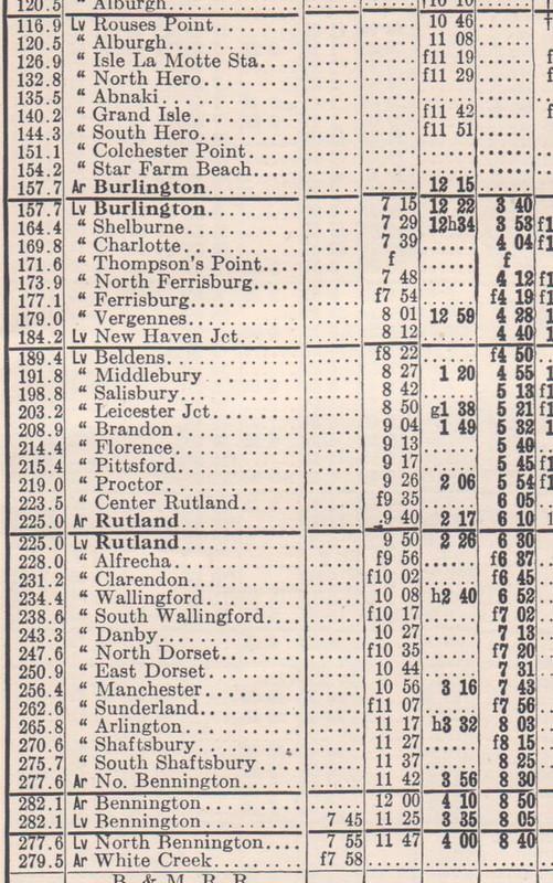 Rutland 1927 West Schedule