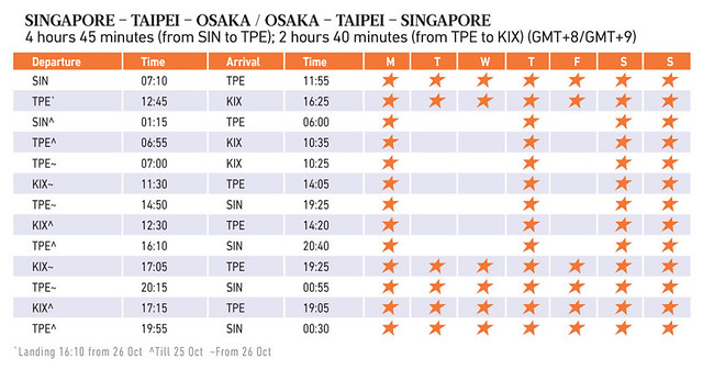 SIN-TPE-KIX October 2014 Schedule