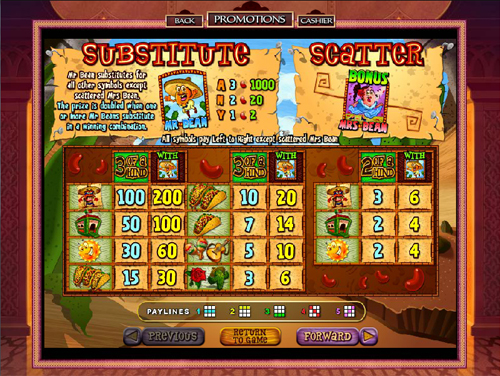 free Jumping Beans slot mini symbol