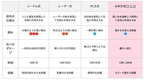 スクリーンショット 2014-10-21 22.56.12