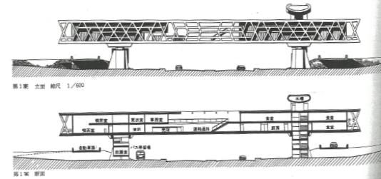 多賀サービスエリア当初構想(オーバーブリッジ型)