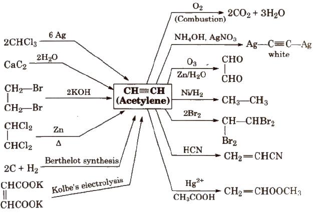 hydrocarbons iit jee pdf 130