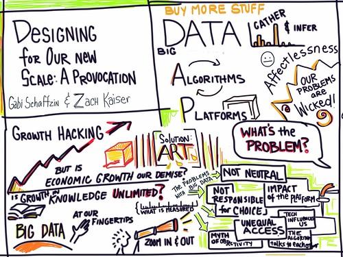 Sketchnote of presentation by @gabischaffzin and @zacharykaiser, drawn by Patricia Kambitsch