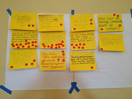 Using Design Thinking to ReThink Our Nonprofit or Community