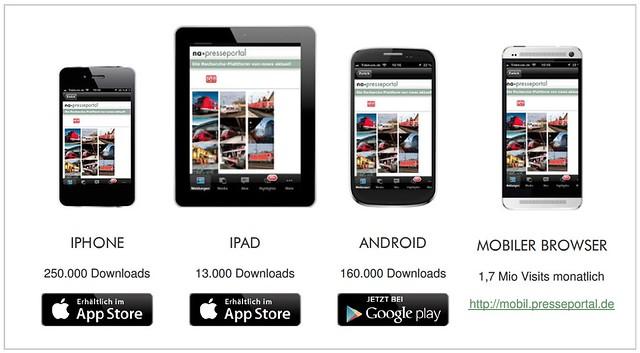 ots Mobile Smartphone