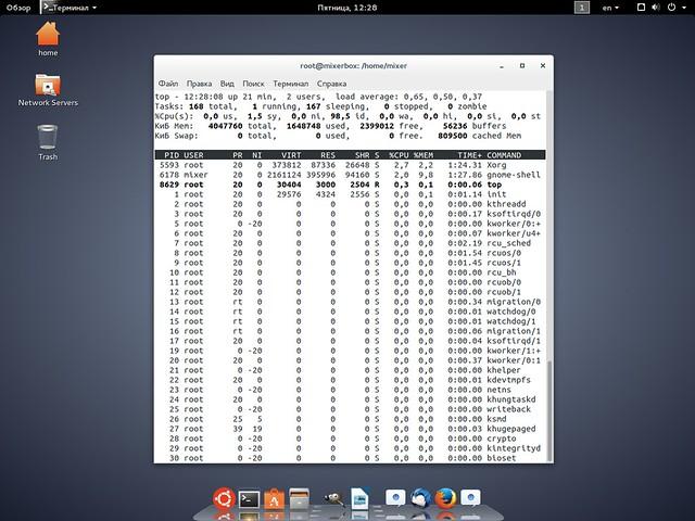 Gnome в Ubuntu 14.10