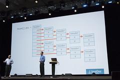 Brian Goetz and Mark Reinhold, JavaOne Technical Keynote, JavaOne 2014 San Francisco