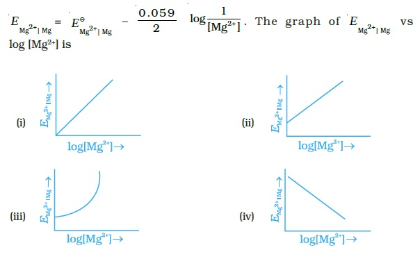 Class 12 Important Questions for Chemistry – Electrochemistry