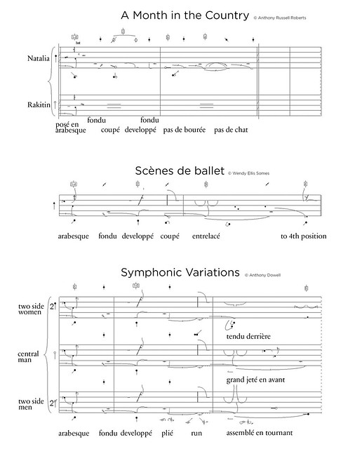 Benesh Notation of the Fred Step in A Month in the Country, Scènes de ballet and Symphonic Variations