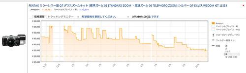 Keepa.com - トラッキングの概要 2014-10-20 20-27-08