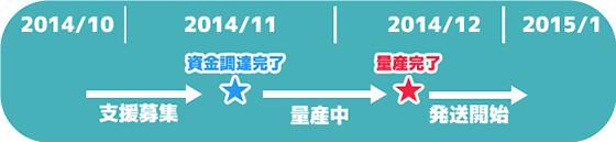 image_schedule