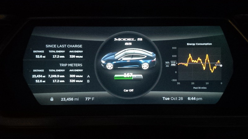 23456 .@TeslaMotors Model S Miles...