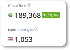 Alexa Ranking #5