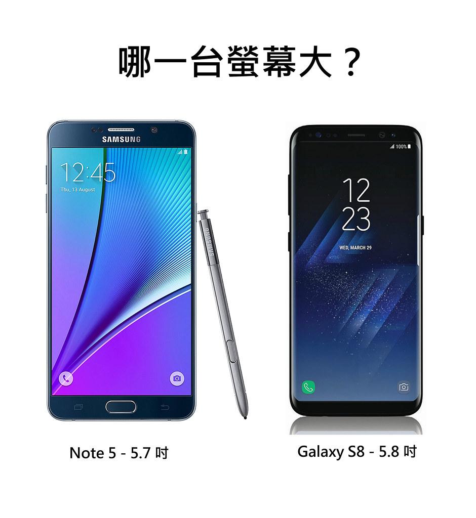 啥!5.8 吋 S8 螢幕其實比 Note 5.7 吋小?!你知道嗎? @3C 達人廖阿輝