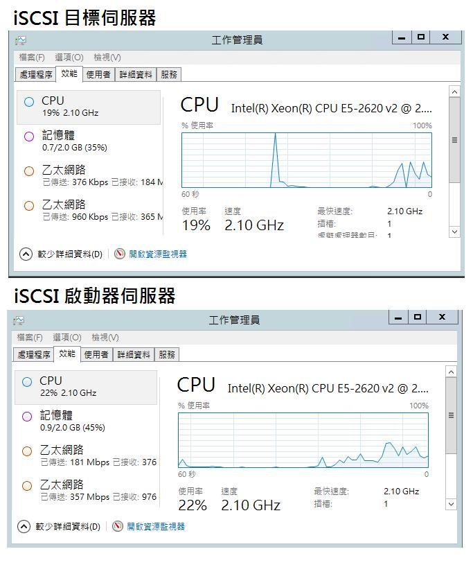 [Win] iSCSI 目標伺服器 -MPIO-14