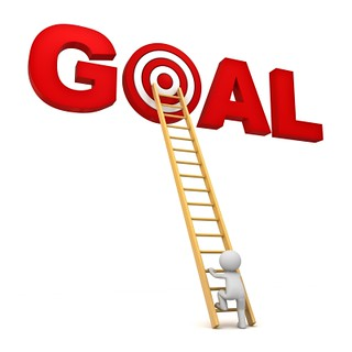 Personal Goal Setting | HWAO Consulting