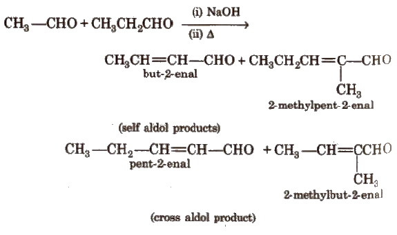 aldol dehydration chemistry using an unknown aldehyde and ketone In aldol condensation, an enolate ion reacts with another carbonyl compound to form a conjugated enone the process occurs in two parts: an aldol reaction, which forms an aldol product, and a dehydration reaction, which removes water to form the final product.