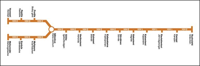 metrokarttahelsinki