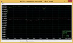 Intel SSDSA2BZ100G301 Compression