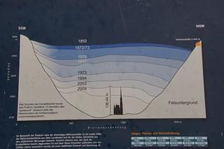 178 Bord gletsjer