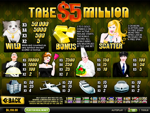 sizzling gold deluxe Slot