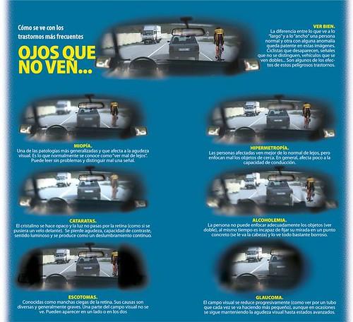 Cómo vemos la carretera con deficiencias oculares o tras ingerir alcohol