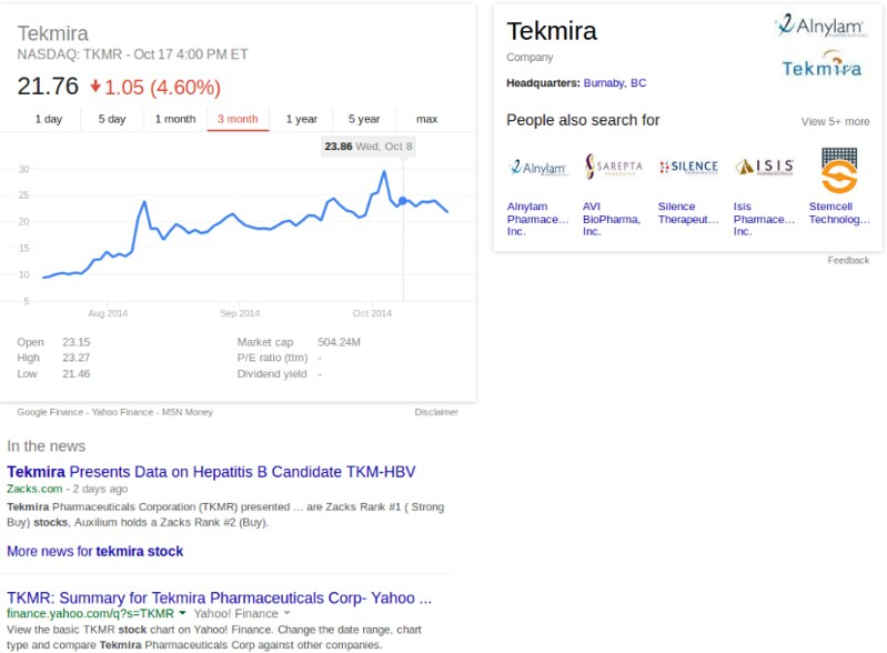 Tekmira stock