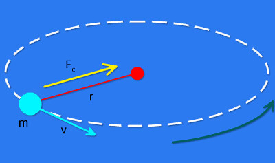 Centripetal-Force-Problems-Quiz---PPB