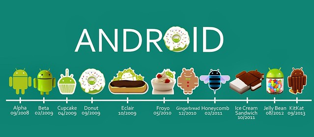 Android_Earlier_Versions_On_Gadgets_Informer