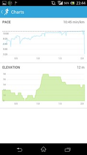 20141029_RunKeeper(Walking)charts