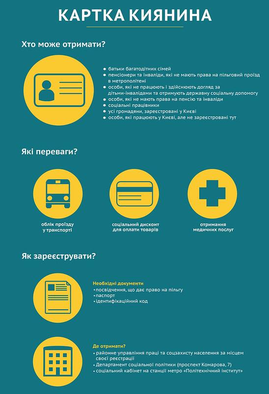 Что такое карточка киевлянина и зачем она нужна ...: https://ru.tsn.ua/kyiv/chto-takoe-kartochka-kievlyanina-i-zachem-ona-nuzhna-infografika-394952.html