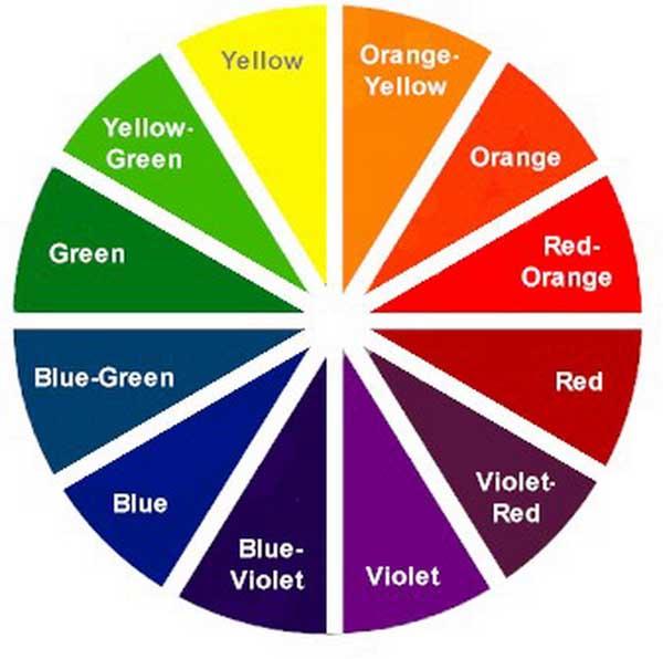 Cách phối màu quần áo cho Nam Nữ đẹp! Kết hợp màu sắc
