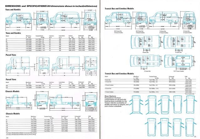 Ford Mobile Al >> 15629971846_d049393c96_z.jpg