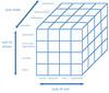 Cost Cube