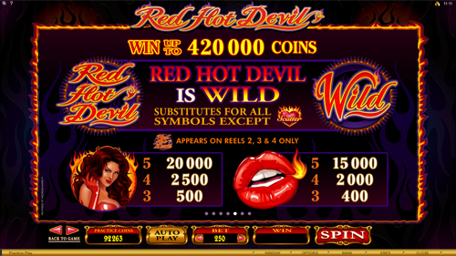 Red Hot Devil Payout