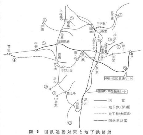 常磐線と横須賀線の相互の乗り入れ