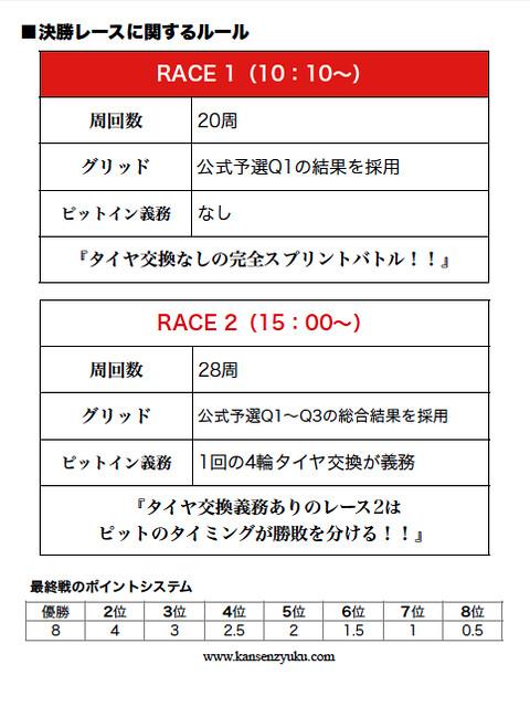 2014SF最終戦レースフォーマット
