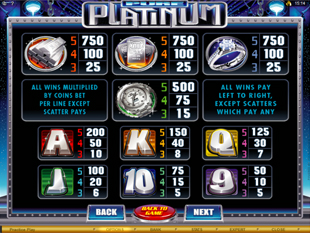 Pure Platinum Slots Payout