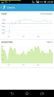 20141028_RunKeeper(Walking)charts