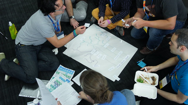 Talking, planning, eating in the MozFest 2014 session 'Toward v2 of Mozilla's Web Literacy Map'