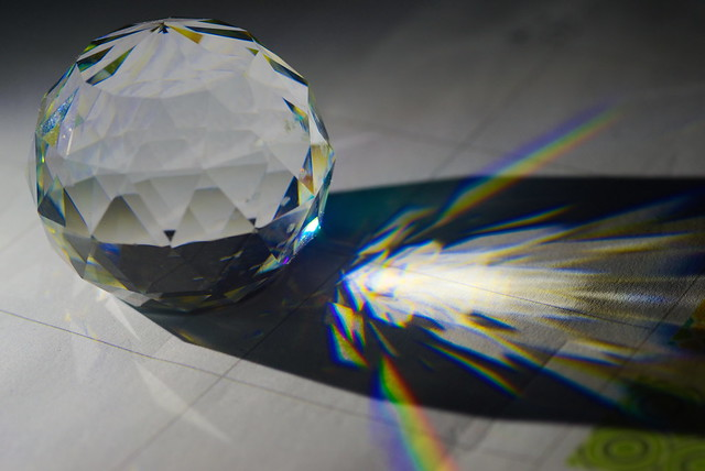 Crystal refraction