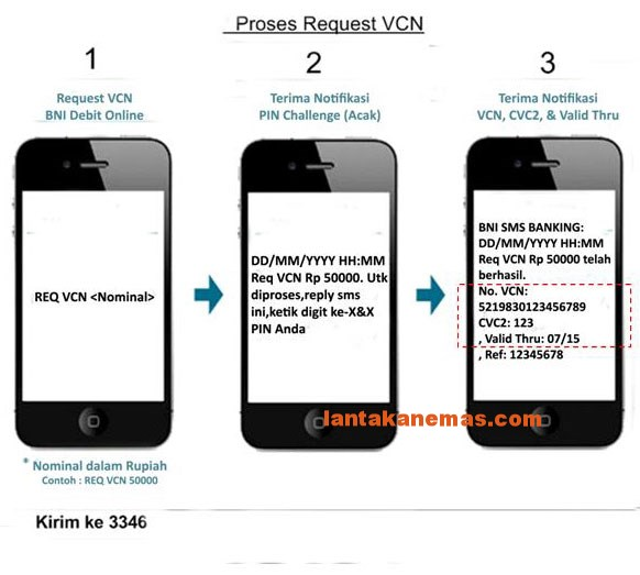 Proses VCN Virtual Card Number BNI Debit Online
